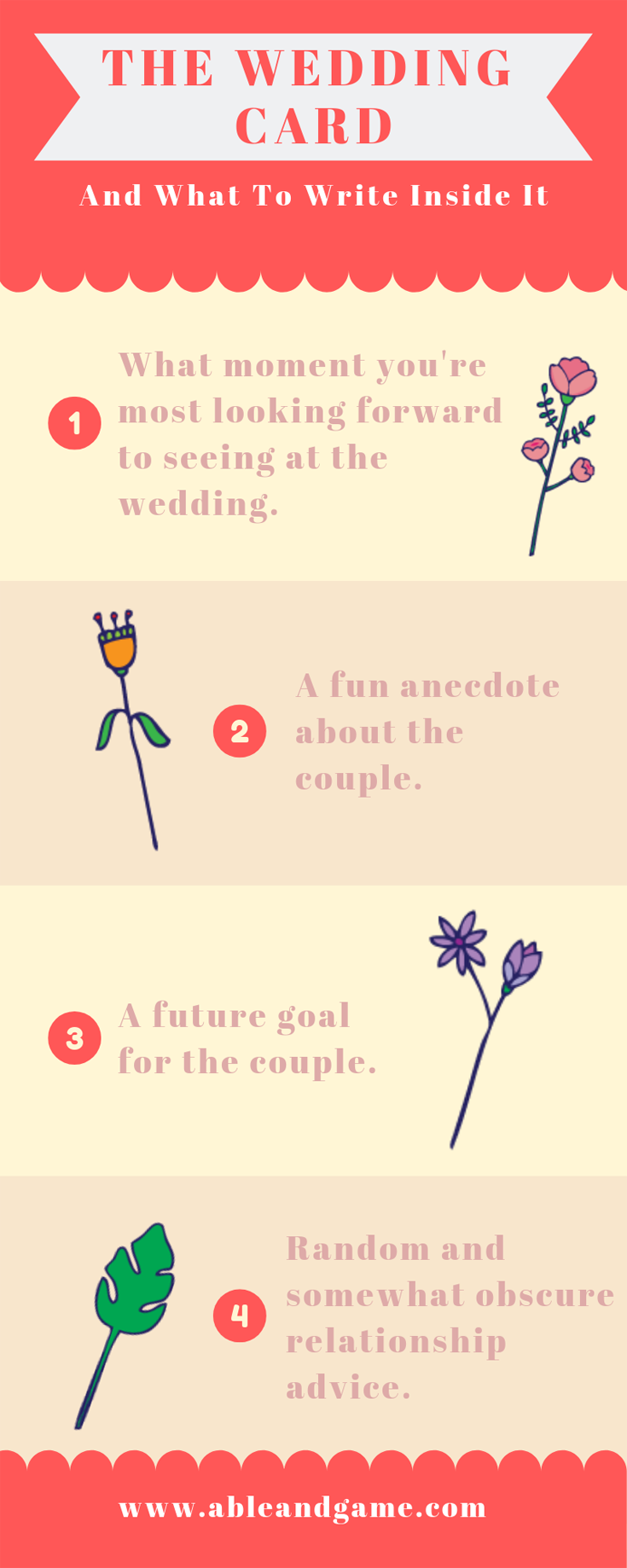 how to guide what to write inside a wedding card by able and game